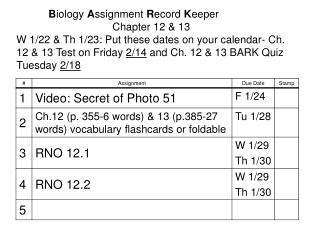 B iology  A ssignment  R ecord  K eeper 				Chapter 12 & 13