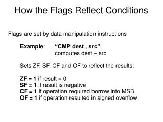 How the Flags Reflect Conditions