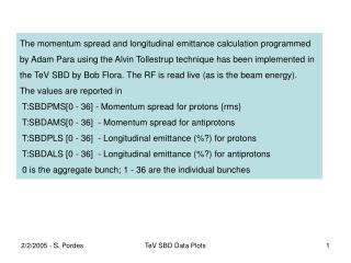 The momentum spread and longitudinal emittance calculation programmed