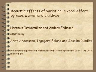 Acoustic effects of variation in vocal effort by men, women and children