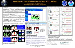 Monitoring of IR Clear-sky Radiances over Oceans for SST (MICROS)