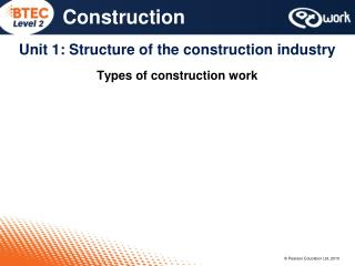 Unit 1: Structure of the construction industry