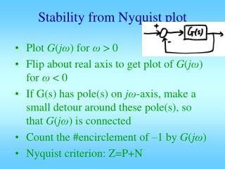 Stability from Nyquist plot