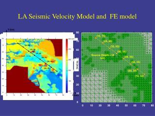 LA Seismic Velocity Model and  FE model