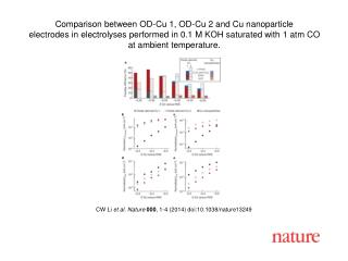 CW  Li et al. Nature  000 , 1-4 (2014)  doi:10.1038/nature13249