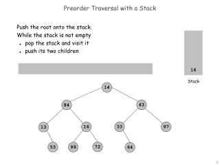 Preorder Traversal with a Stack