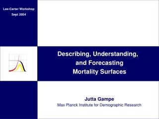 Describing, Understanding,   and Forecasting Mortality Surfaces