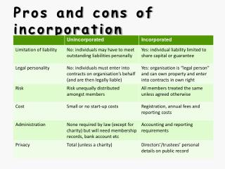 Pros and cons of incorporation