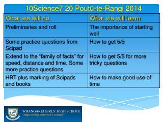 10Science7 20  Pout ū -te-Rangi 2014