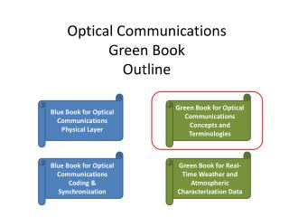 Optical Communications  Green Book  Outline