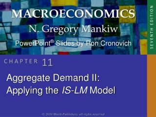 Aggregate Demand II: Applying the  IS-LM  Model