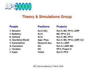 Theory & Simulations Group