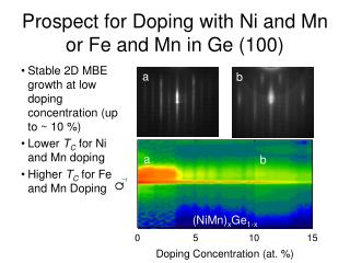 Prospect for Doping with Ni and Mn  or Fe and Mn in Ge (100)