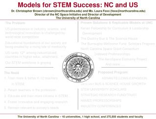 Models for STEM Success: NC and US