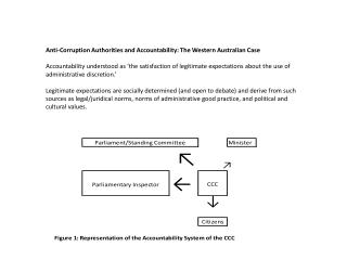 Anti-Corruption Authorities and Accountability: The Western Australian Case