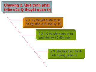 Chương 2. Quá trình phát triển của lý thuyết quản trị