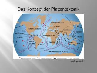 Das Konzept der Plattentektonik