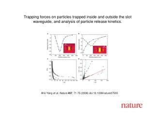 AHJ Yang  et al. Nature 45 7 ,  71 - 75  (2008) doi:10.1038/nature07 593