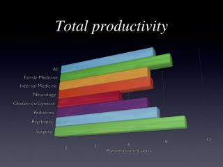 Total productivity