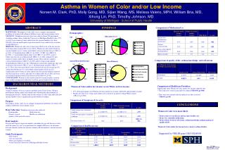 Asthma in Women of Color and/or Low Income