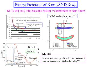 Future Prospects of KamLAND &  q 13