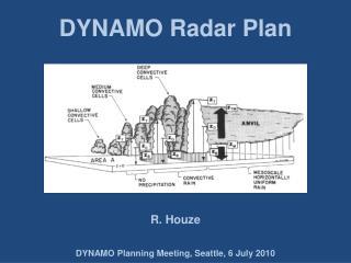 DYNAMO Planning Meeting, Seattle, 6 July 2010