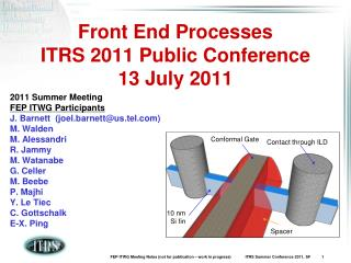 Front End Processes ITRS 2011 Public Conference 13 July 2011