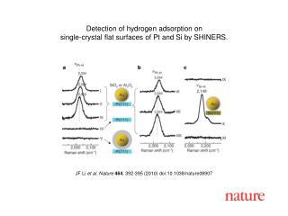 JF Li  et al. Nature 464 , 392-395 (2010) doi:10.1038/nature08907