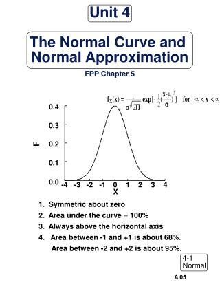 Unit 4 The Normal Curve and  Normal Approximation FPP Chapter 5