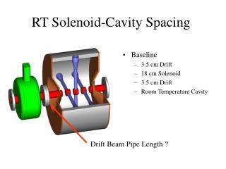 RT Solenoid-Cavity Spacing