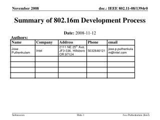 Summary of 802.16m Development Process