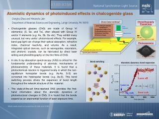 Atomistic dynamics of photoinduced effects in chalcogenide glass