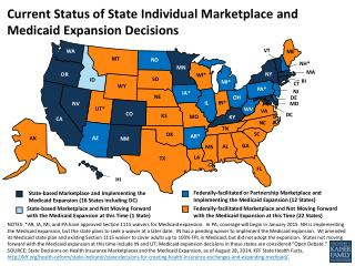 Current Status of State Individual Marketplace and Medicaid Expansion Decisions