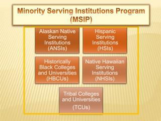 Minority Serving Institutions Program  MSIP
