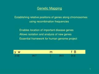 Genetic Mapping