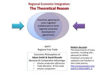 Regional Economic Integration: The Theoretical Reason