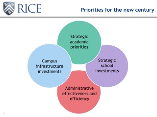FY 2008   Proposed Changes in Tuition
