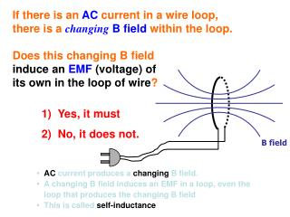 If there is an  AC  current in a wire loop,  there is a  changing  B field  within the loop.