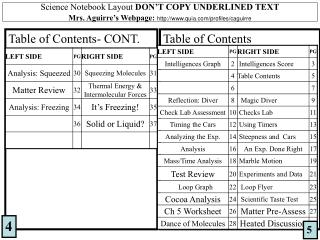 Table of Contents- CONT.