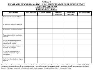 ANEXO 7 PROGRAMA DE CARAVANAS DE LA SALUD INDICADORES DE DESEMPE�O Y METAS DE ATENCI�N
