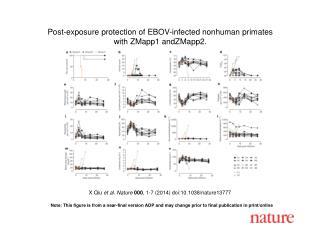 X Qiu  et al. Nature  000 , 1-7 (2014)  doi:10.1038/nature13777