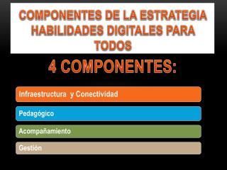 COMPONENTES DE LA ESTRATEGIA HABILIDADES DIGITALES PARA  TODOS
