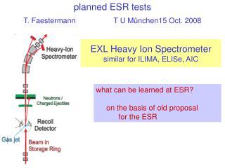 EXL Heavy Ion Spectrometer similar for ILIMA, ELISe, AIC