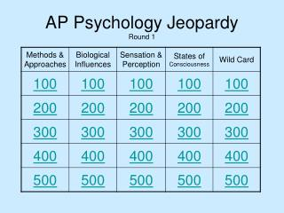 AP Psychology Jeopardy Round 1