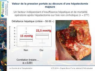 Valeur de la pression portale au décours d'une hépatectomie majeure
