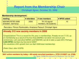 Report from the Membership Chair Christoph Ilgner, October 25, 2008