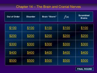 Chapter 14 –  The Brain and Cranial Nerves