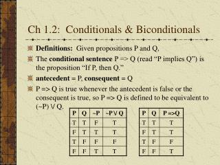 Ch 1.2:  Conditionals & Biconditionals