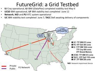 FutureGrid: a Grid Testbed