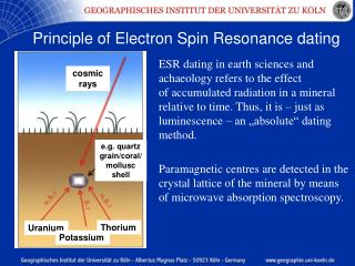 Principle of Electron Spin Resonance dating